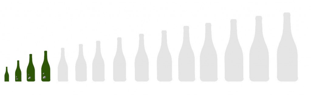 The Different Sizes of Wine Bottles | Spiral Cellars